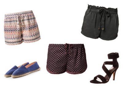Modekolumne Must-Haves Sommer 2014