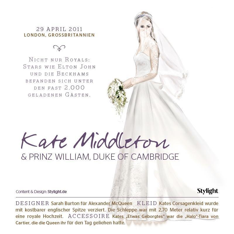 Designer-Brautkleider: Die schönsten Hochzeitskleider von Kate ...
