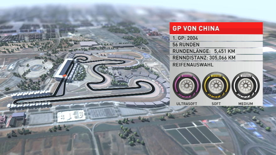 China-GP im Birdview: Obacht in der 'Schnecke'