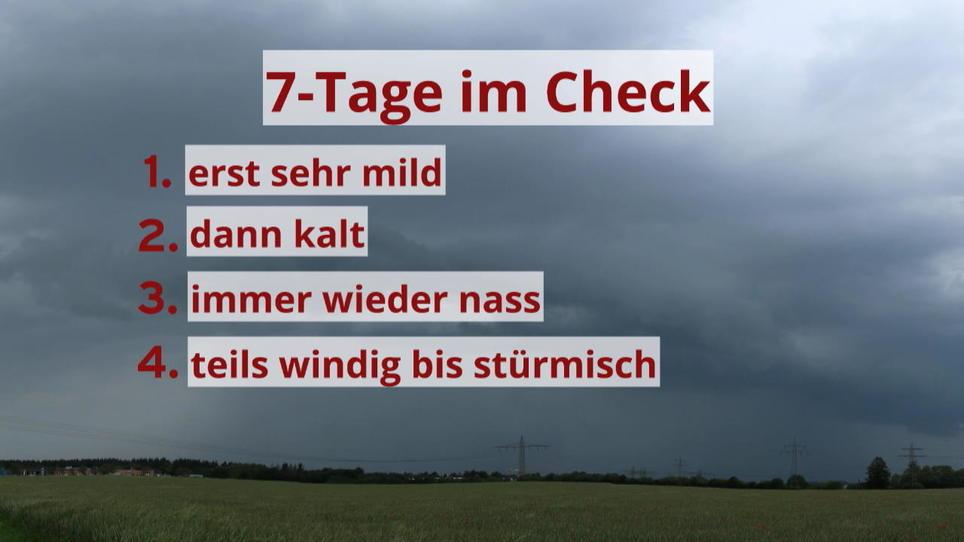 Wetter Wertheim 7 Tage