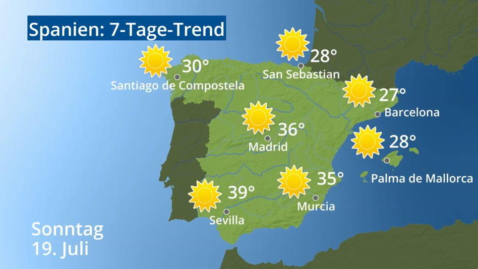Wetter Madrid 16 Tage