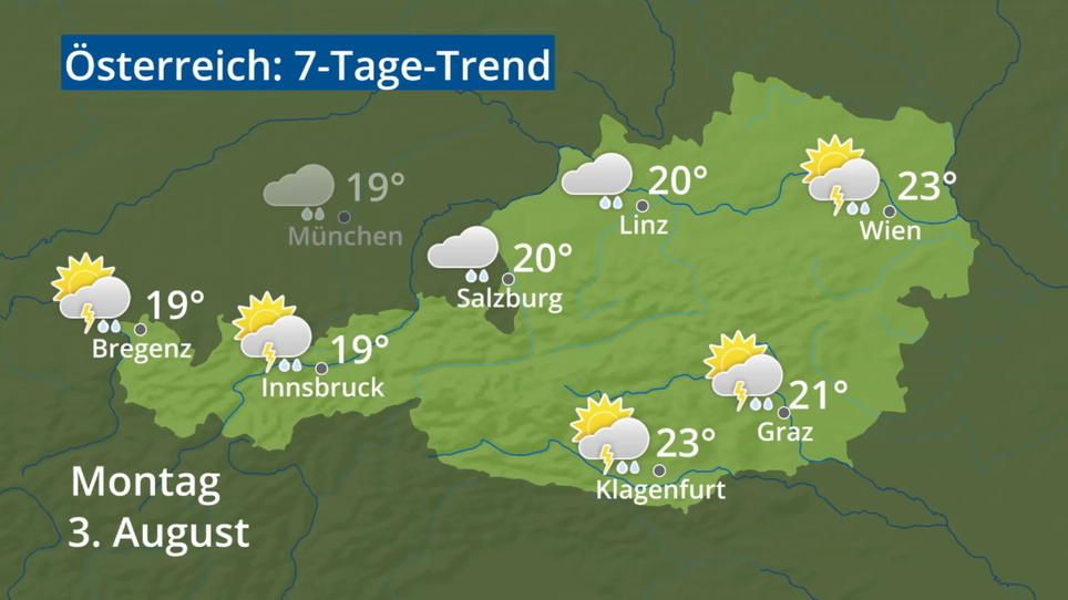 Wetter Salzburg 7 Tage