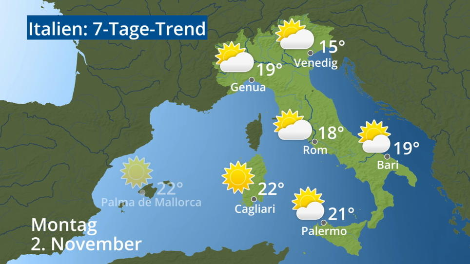 Wetter Rom 7 Tage