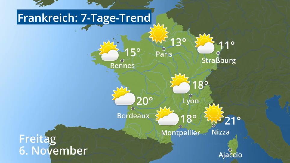 Wetter Straßburg