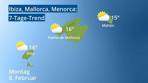 Wetter Barcelona 14 Tage