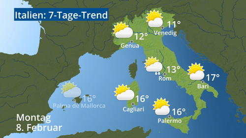 Barcelona Wetter 16 Tage