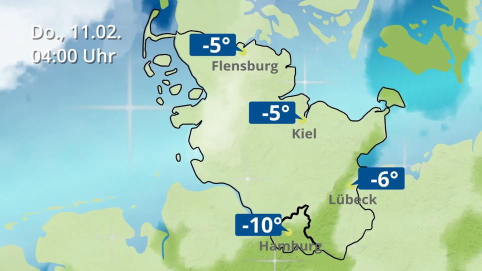 Das Wetter In Kiel
